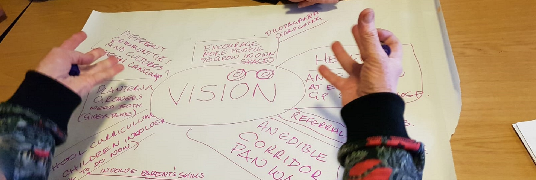 Close up of a large sheet of paper on a table surrounded by people with ideas around visioning